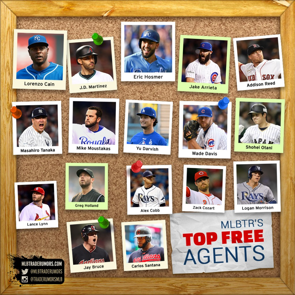 Top50_Free_Agents_10801-1024x1024